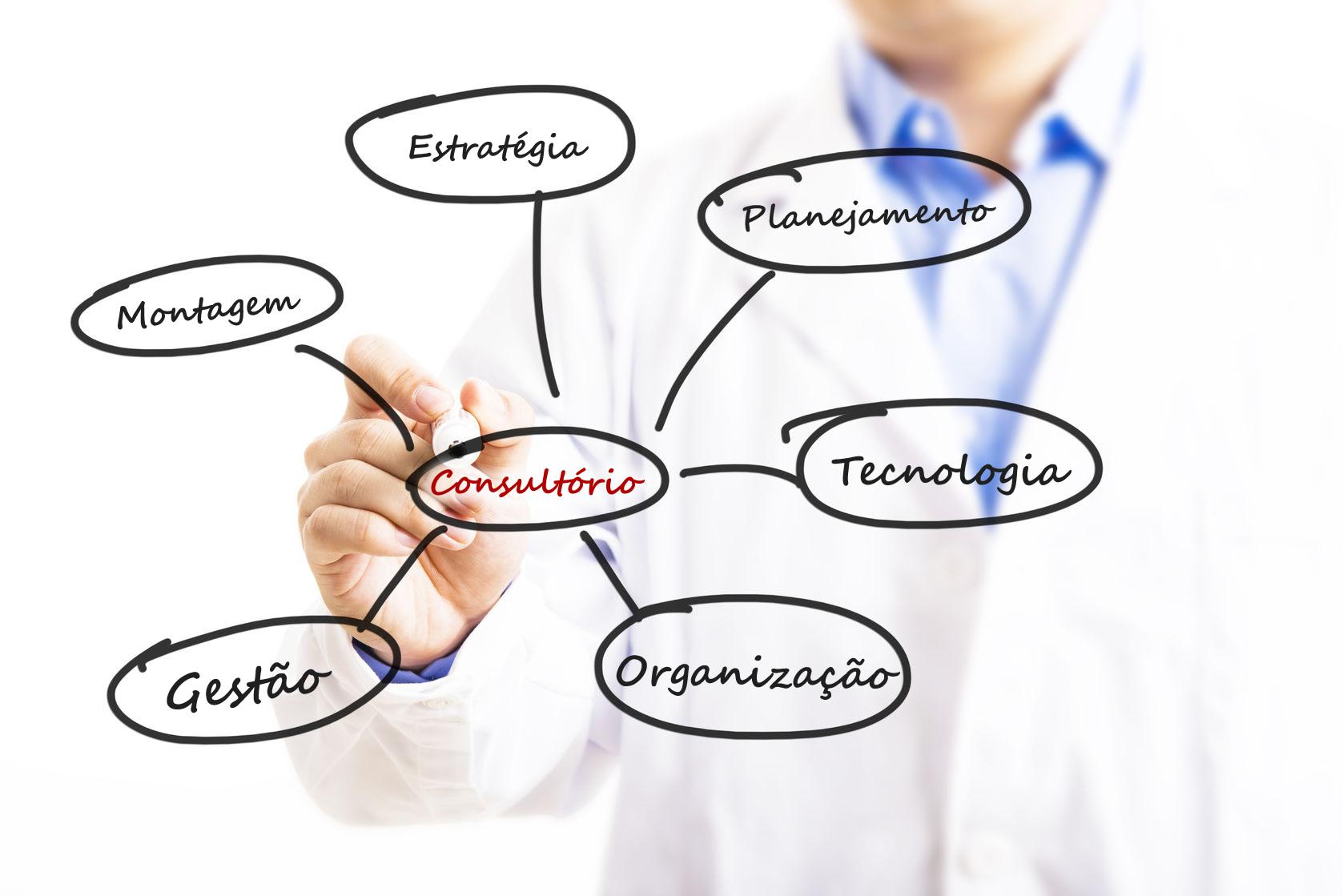 Montar consultorio medico