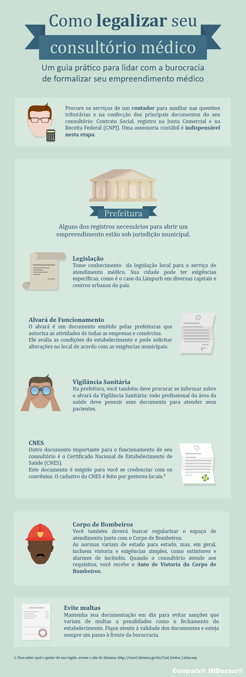 Como legalizar o consultório médico [infográfico]
