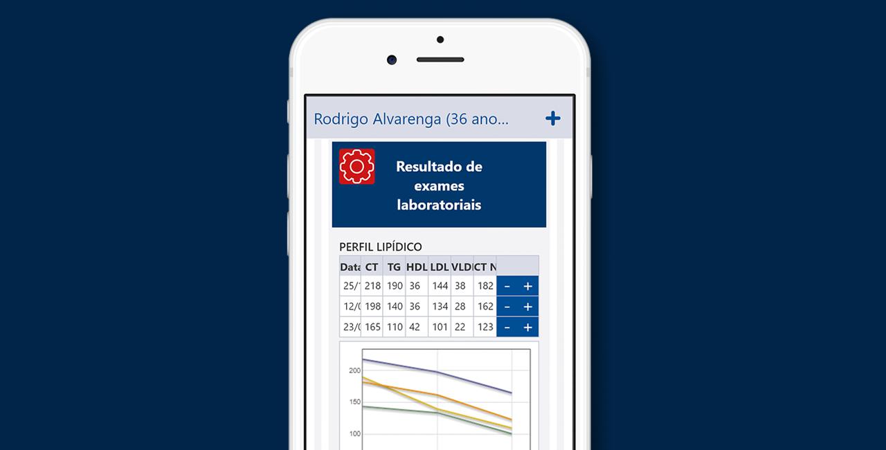 HiDoctor® Forms - Tabela e Gráfico