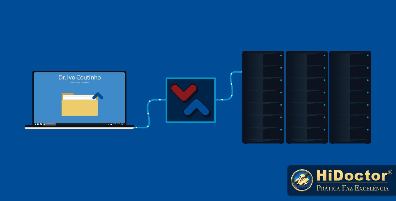 Cópia de segurança dos seus dados