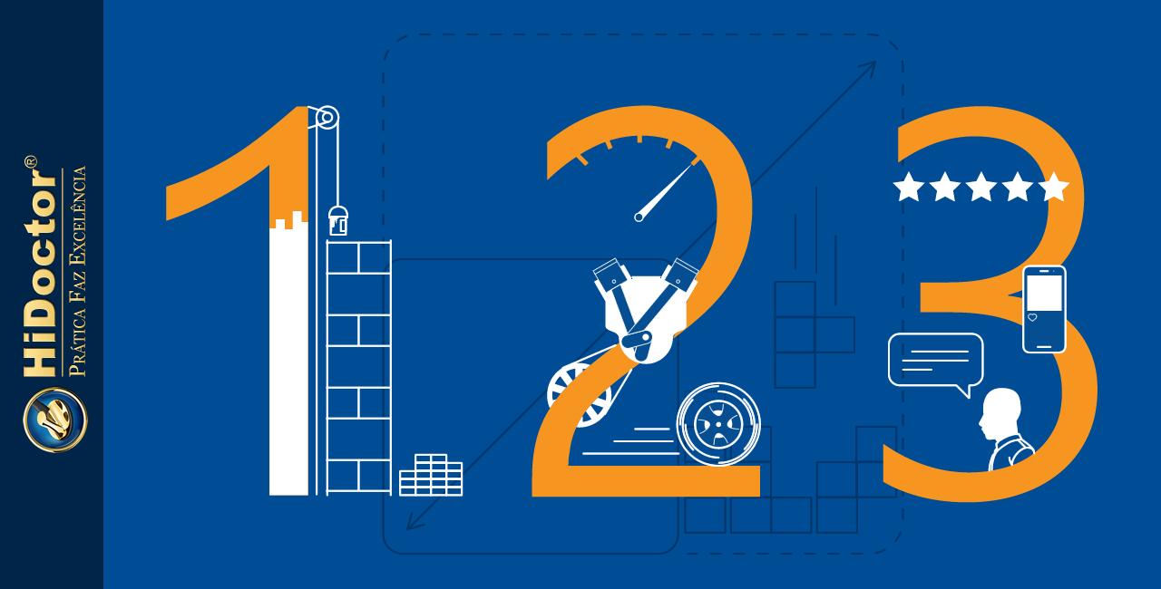 Os desafios do crescimento: como começar a expandir seu consultório?